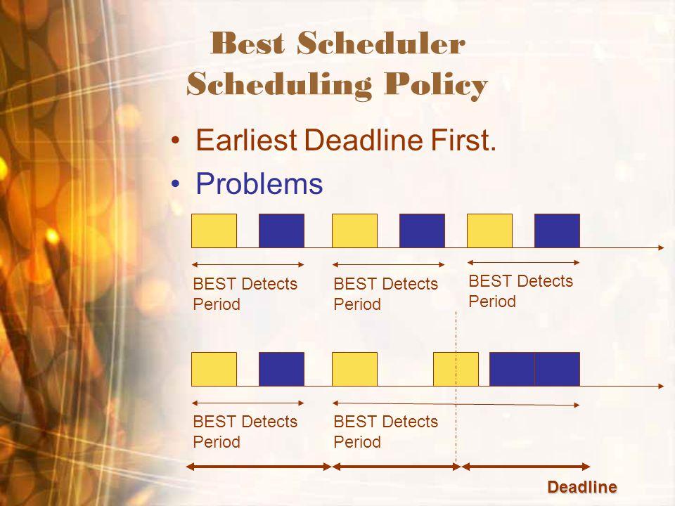 Best Scheduler Scheduling Policy Earliest Deadline First. Problems BEST Detects Period Deadline