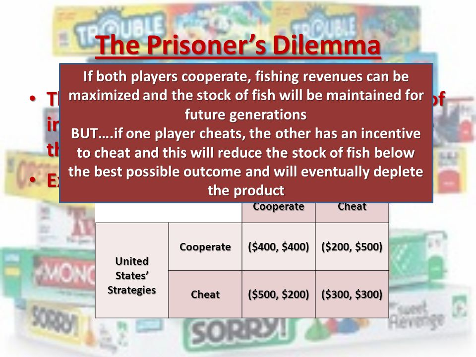 The Prisoner's Dilemma This describes situations where the pursuit of individual interest leads to a group outcome that is in the interest of no one T