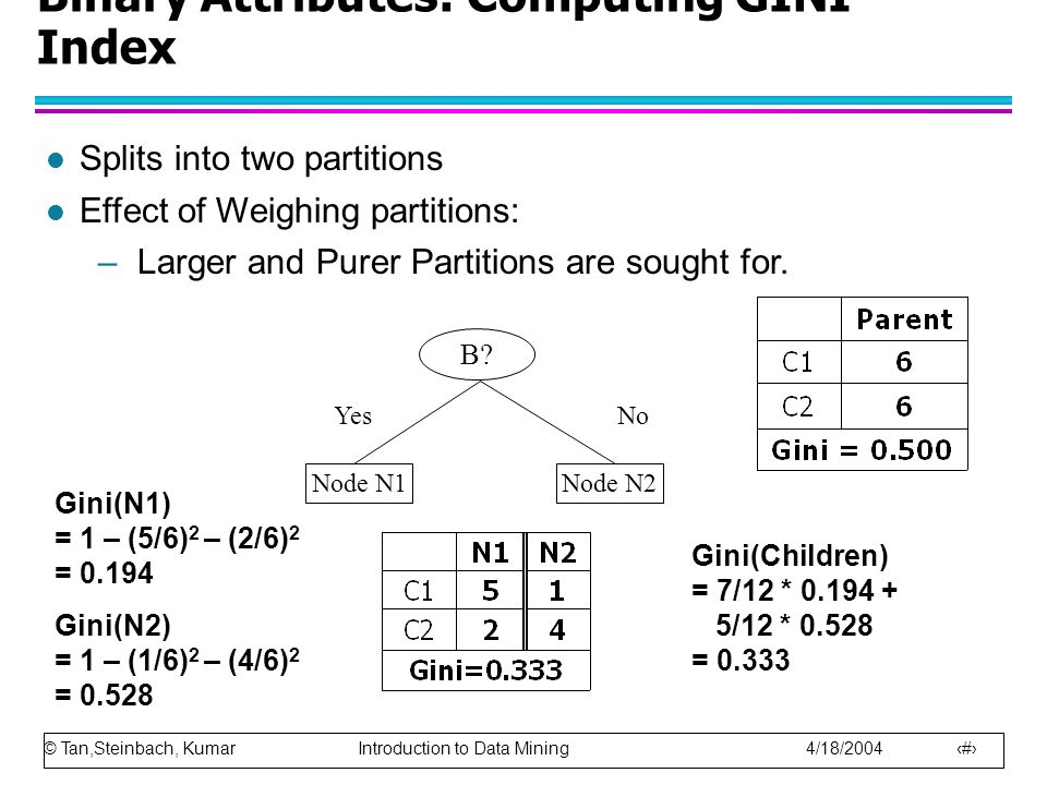 © Tan,Steinbach, Kumar Introduction to Data Mining 4/18/ Binary Attributes: Computing GINI Index l Splits into two partitions l Effect of Weighing partitions: –Larger and Purer Partitions are sought for.