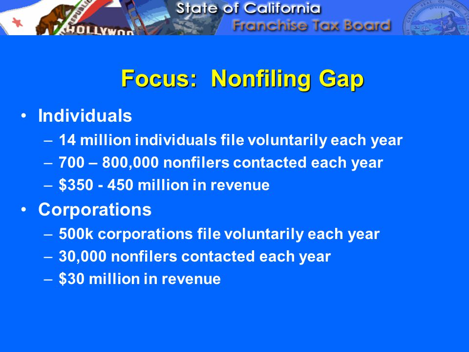 Focus: Nonfiling Gap Individuals –14 million individuals file voluntarily each year –700 – 800,000 nonfilers contacted each year –$350 - 450 million in revenue Corporations –500k corporations file voluntarily each year –30,000 nonfilers contacted each year –$30 million in revenue