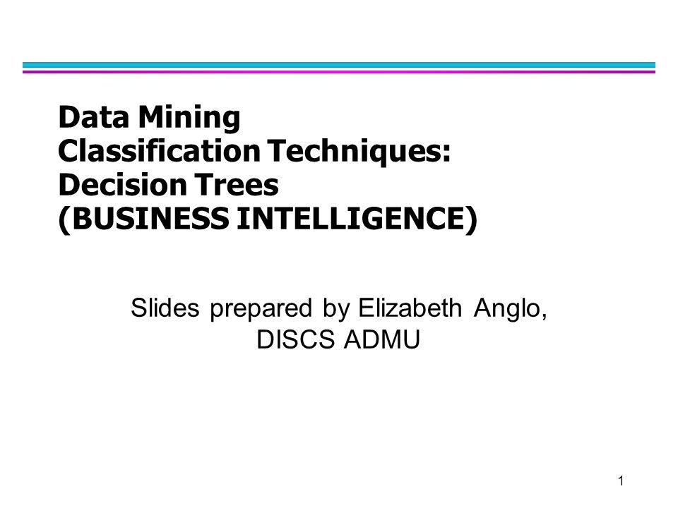 12 Decision Tree Induction l Many Algorithms: –Hunt's Algorithm (one of the earliest) –CART –ID3, C4.5 –SLIQ,SPRINT