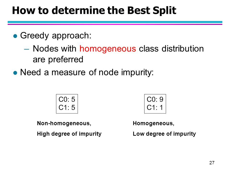 27 How to determine the Best Split l Greedy approach: –Nodes with homogeneous class distribution are preferred l Need a measure of node impurity: Non-