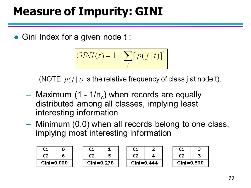 30 Measure of Impurity: GINI l Gini Index for a given node t : (NOTE: p( j | t) is the relative frequency of class j at node t). –Maximum (1 - 1/n c )