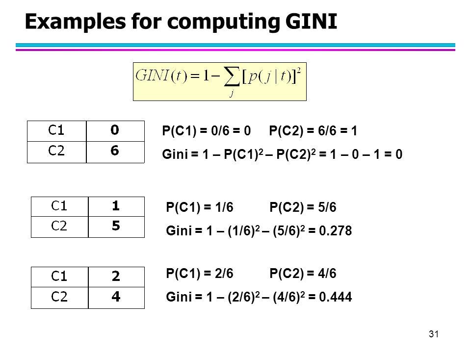 31 Examples for computing GINI P(C1) = 0/6 = 0 P(C2) = 6/6 = 1 Gini = 1 – P(C1) 2 – P(C2) 2 = 1 – 0 – 1 = 0 P(C1) = 1/6 P(C2) = 5/6 Gini = 1 – (1/6) 2 – (5/6) 2 = 0.278 P(C1) = 2/6 P(C2) = 4/6 Gini = 1 – (2/6) 2 – (4/6) 2 = 0.444