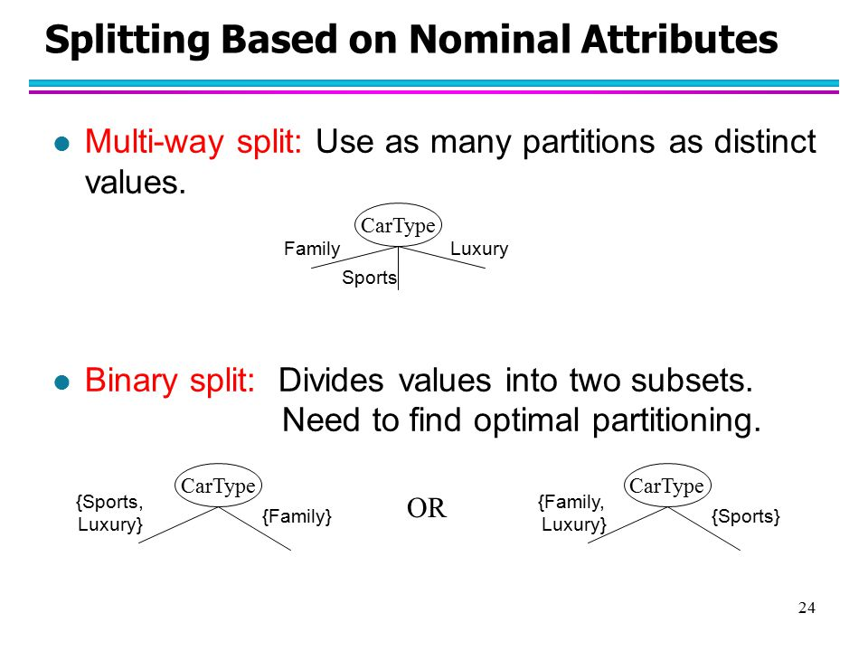 25 l Multi-way split: Use as many partitions as distinct values.