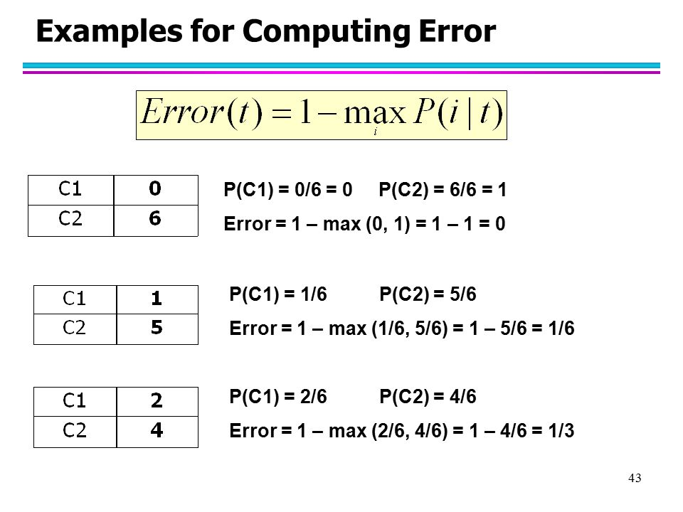 44 Comparison among Splitting Criteria For a 2-class problem: