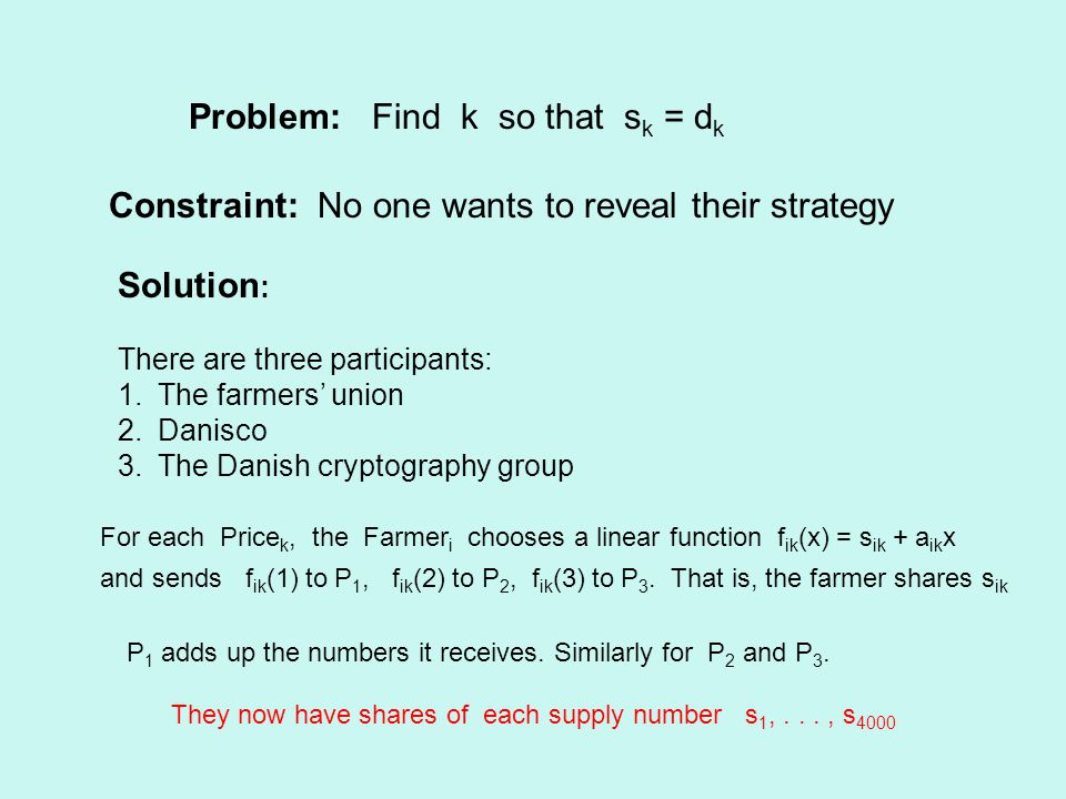 Problem: Find k so that s k = d k Constraint: No one wants to reveal their strategy Solution : There are three participants: 1.The farmers' union 2.Danisco 3.The Danish cryptography group For each Price k, the Farmer i chooses a linear function f ik (x) = s ik + a ik x and sends f ik (1) to P 1, f ik (2) to P 2, f ik (3) to P 3.