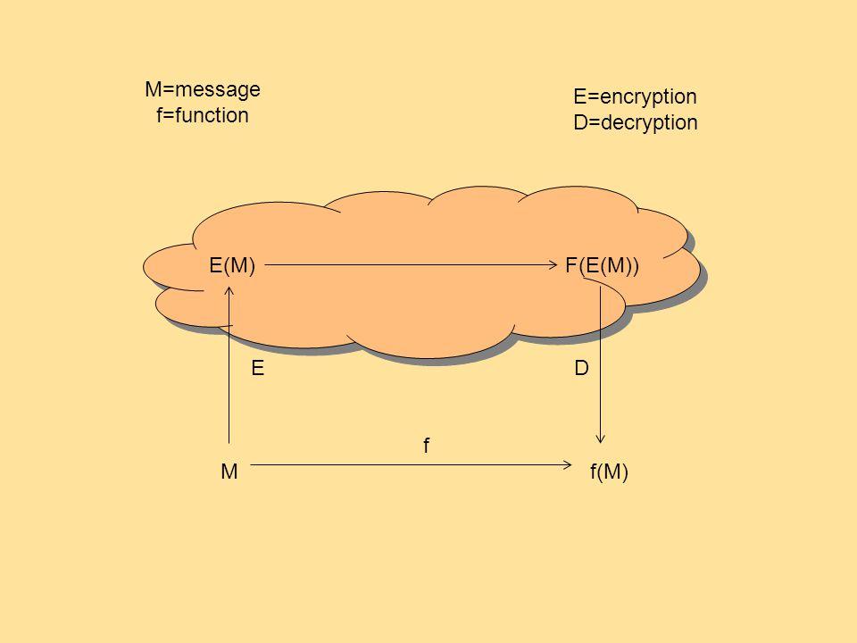 E(M) F(E(M)) E D f M f(M) M=message f=function E=encryption D=decryption