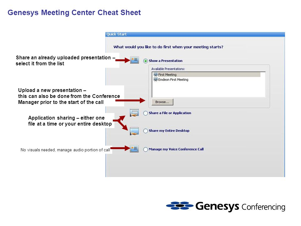 Share an already uploaded presentation – select it from the list Upload a new presentation – this can also be done from the Conference Manager prior to the start of the call Application sharing – either one file at a time or your entire desktop No visuals needed, manage audio portion of call Genesys Meeting Center Cheat Sheet