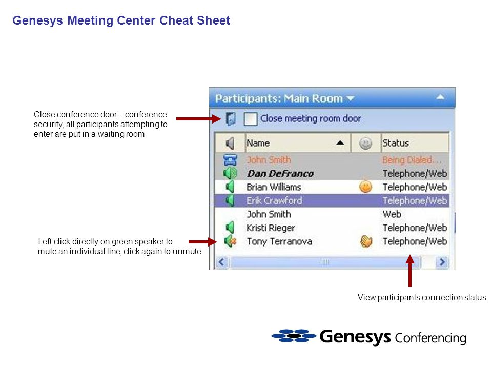 Left click directly on green speaker to mute an individual line, click again to unmute View participants connection status Close conference door – conference security, all participants attempting to enter are put in a waiting room Genesys Meeting Center Cheat Sheet