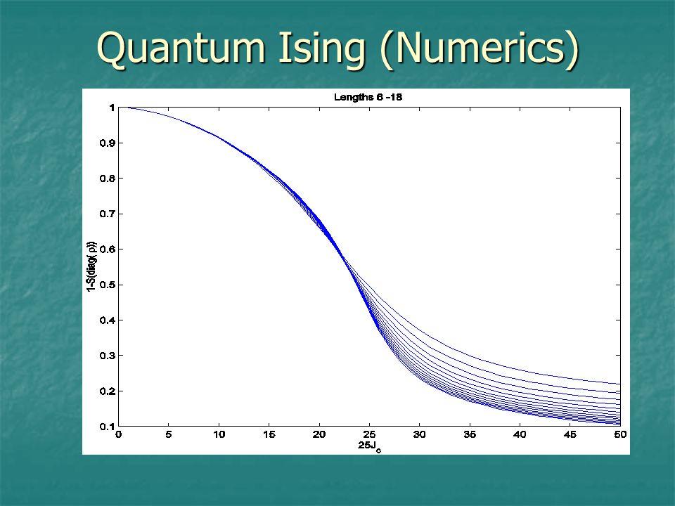 Quantum Ising (Numerics)