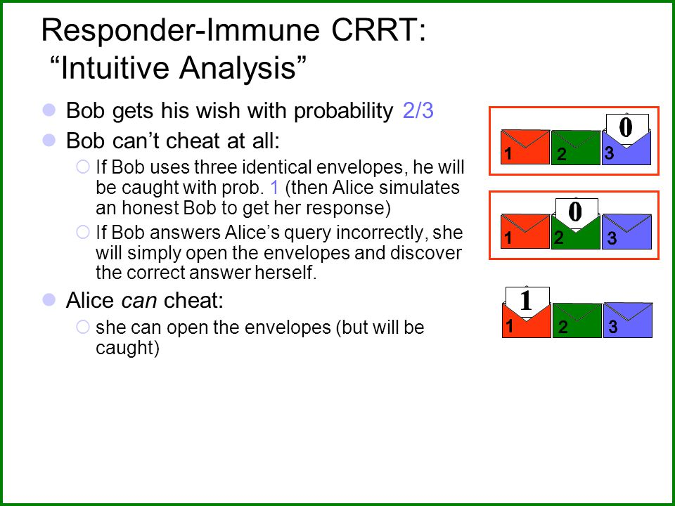 Responder-Immune CRRT: Intuitive Analysis Bob gets his wish with probability 2/3 Bob can't cheat at all:  If Bob uses three identical envelopes, he will be caught with prob.