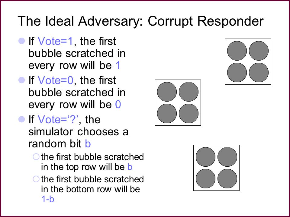 The Ideal Adversary: Corrupt Responder If Vote=1, the first bubble scratched in every row will be 1 If Vote=0, the first bubble scratched in every row will be 0 If Vote='?', the simulator chooses a random bit b  the first bubble scratched in the top row will be b  the first bubble scratched in the bottom row will be 1-b 10 01 01 01 01 10