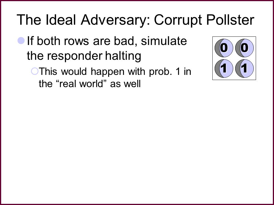 The Ideal Adversary: Corrupt Pollster If both rows are bad, simulate the responder halting  This would happen with prob.