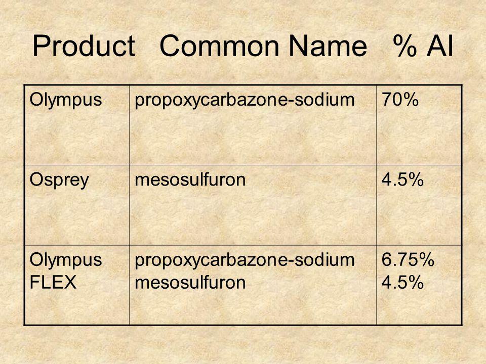Product Common Name % AI Olympuspropoxycarbazone-sodium70% Ospreymesosulfuron4.5% Olympus FLEX propoxycarbazone-sodium mesosulfuron 6.75% 4.5%