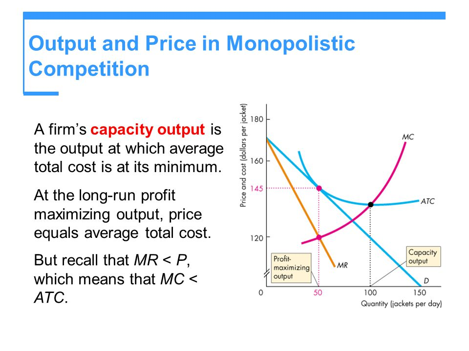 Output and Price in Monopolistic Competition A firm's capacity output is the output at which average total cost is at its minimum. At the long-run pro