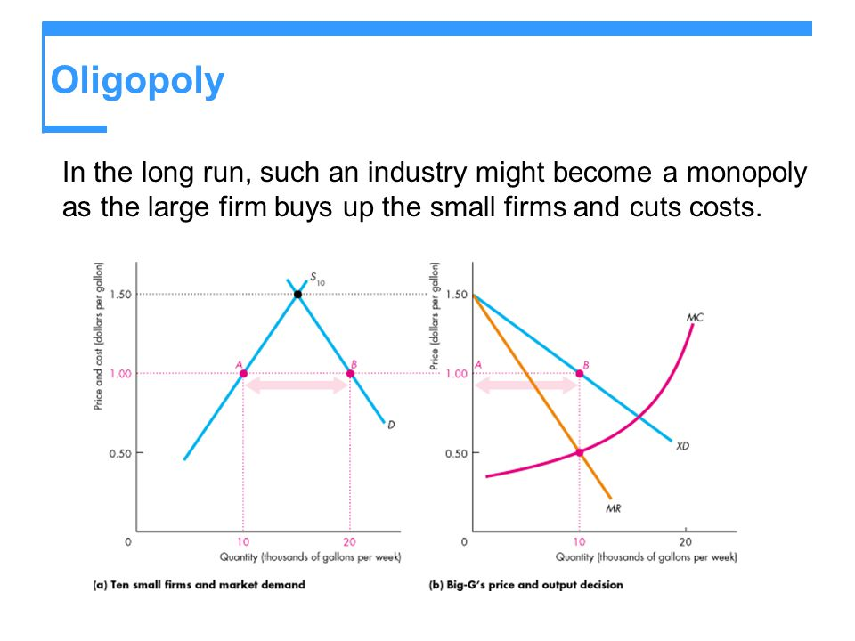 Oligopoly In the long run, such an industry might become a monopoly as the large firm buys up the small firms and cuts costs.
