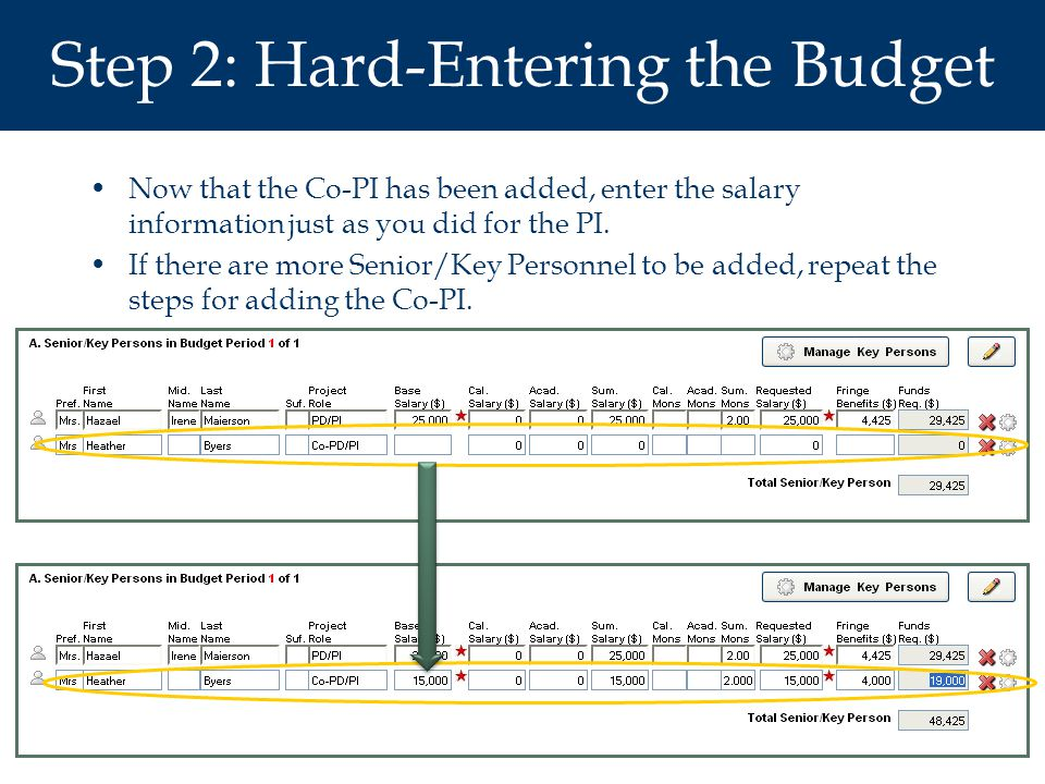Step 2: Hard-Entering the Budget Now that the Co-PI has been added, enter the salary information just as you did for the PI.