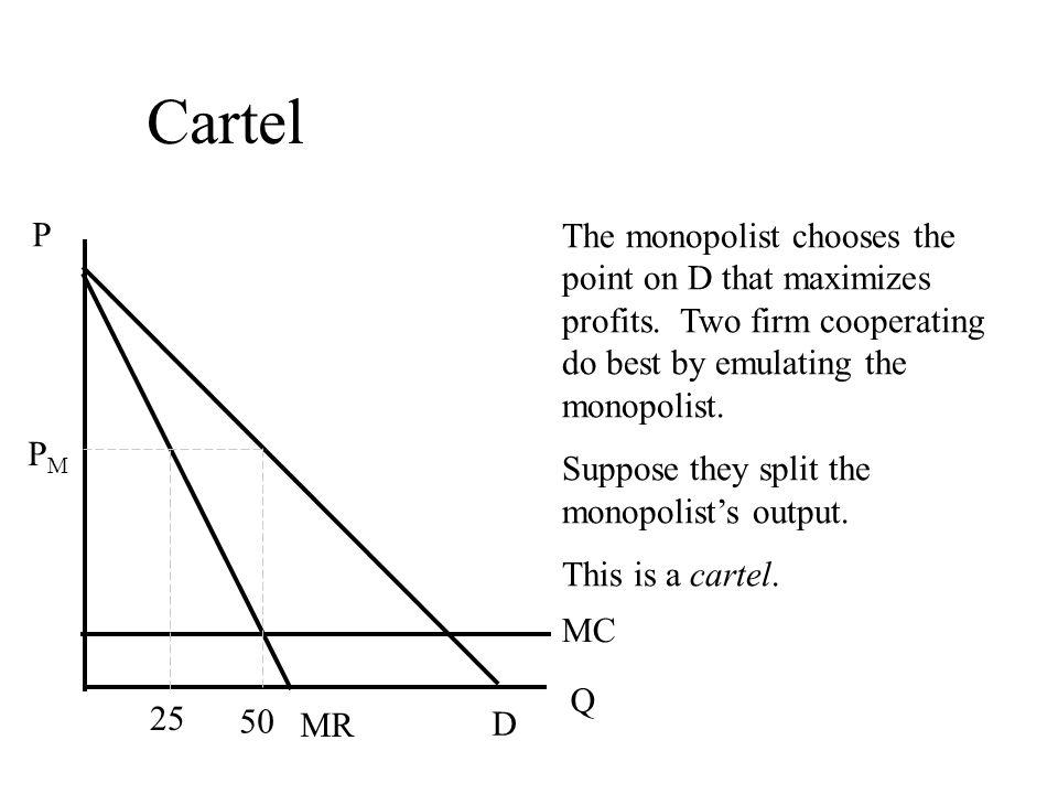 Cartel Q D MR MC P The monopolist chooses the point on D that maximizes profits.
