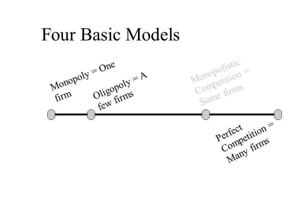 Perfect Competition = Many firms Oligopoly = A few firms Four Basic Models Monopoly = One firm Monopolistic Competition = Some firms
