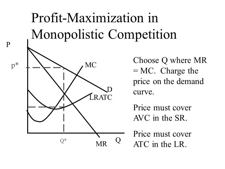 Profit-Maximization in Monopolistic Competition P D Q Q* MC p* LRATC MR Choose Q where MR = MC.