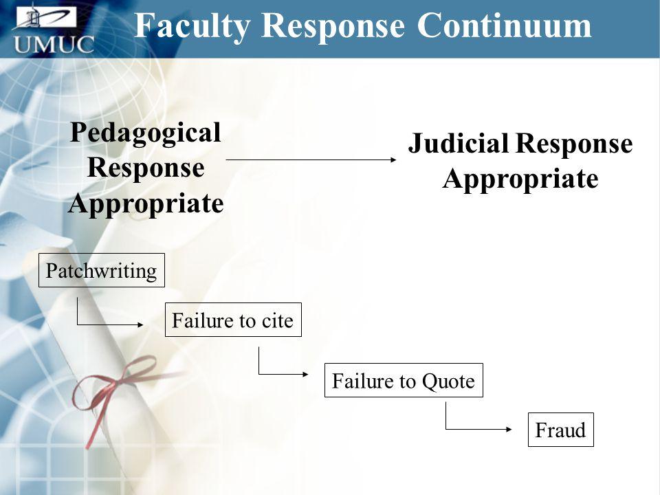 Faculty Response Continuum Pedagogical Response Appropriate Judicial Response Appropriate Patchwriting Failure to cite Failure to Quote Fraud