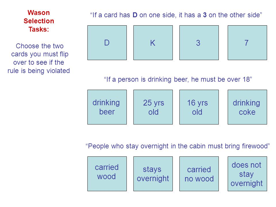 "D K37 drinking beer 25 yrs old drinking coke 16 yrs old ""If a card has D on one side, it has a 3 on the other side"" ""If a person is drinking beer, he"