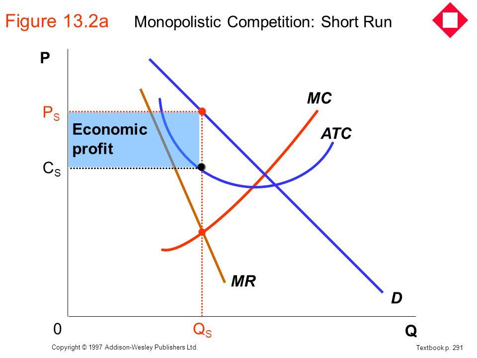PSPS QSQS CSCS Economic profit Figure 13.2a Monopolistic Competition: Short Run Textbook p.