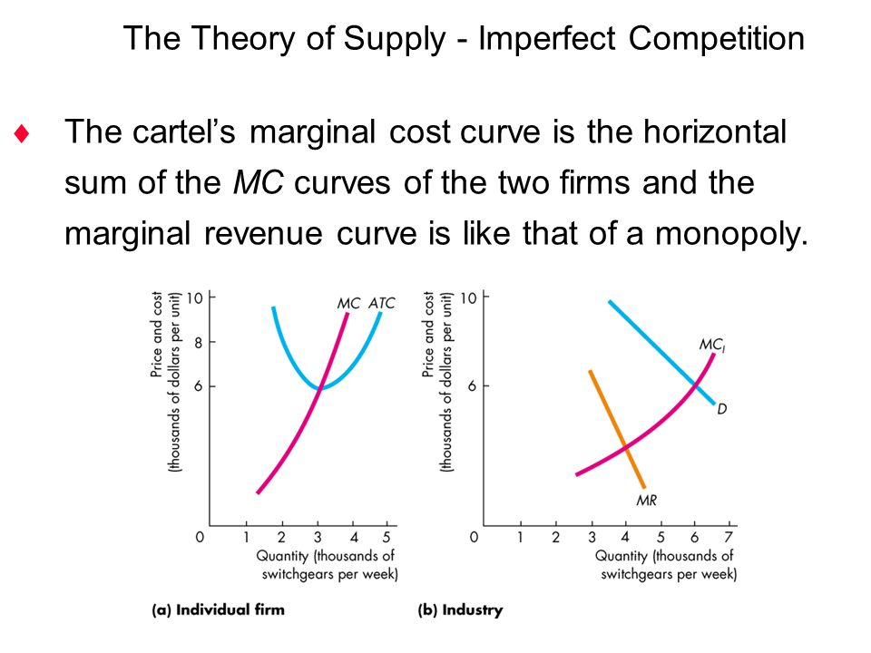  The cartel's marginal cost curve is the horizontal sum of the MC curves of the two firms and the marginal revenue curve is like that of a monopoly.
