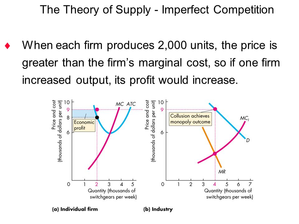  When each firm produces 2,000 units, the price is greater than the firm's marginal cost, so if one firm increased output, its profit would increase.