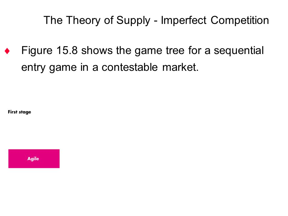  Figure 15.8 shows the game tree for a sequential entry game in a contestable market. The Theory of Supply - Imperfect Competition
