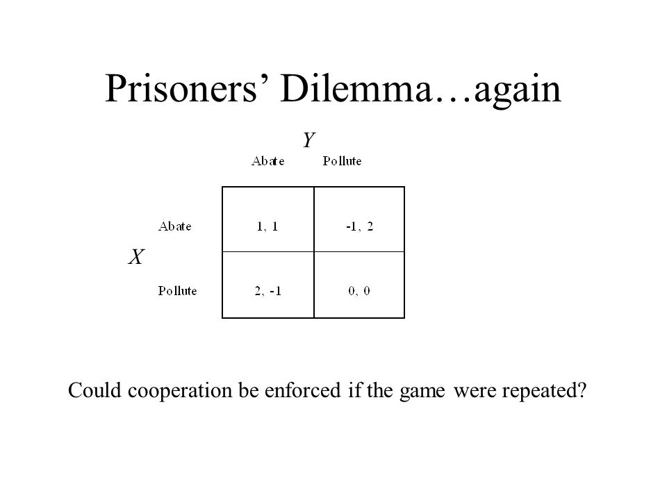 Prisoners' Dilemma…again Y X Could cooperation be enforced if the game were repeated