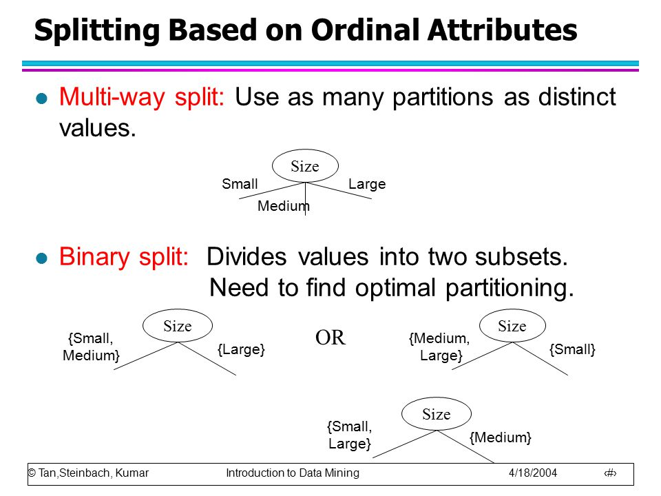 © Tan,Steinbach, Kumar Introduction to Data Mining 4/18/2004 21 l Multi-way split: Use as many partitions as distinct values.