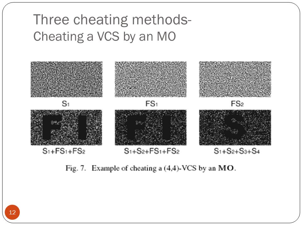 Three cheating methods- Cheating a VCS by an MO 12