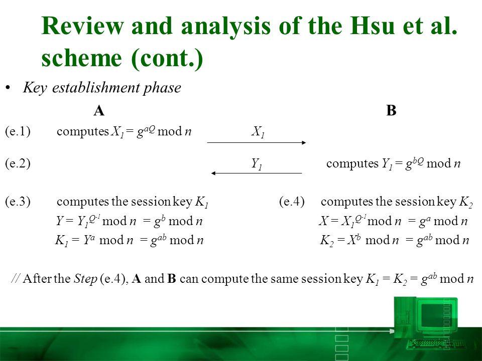 Review and analysis of the Hsu et al. scheme (cont.) Key establishment phase A B (e.1) computes X 1 = g aQ mod n X 1 (e.2) Y 1 computes Y 1 = g bQ mod