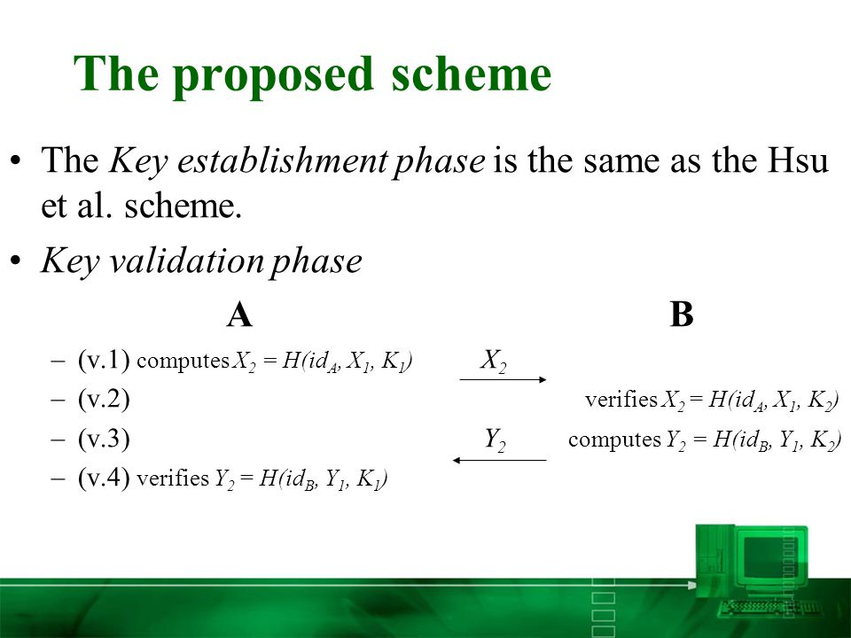The proposed scheme The Key establishment phase is the same as the Hsu et al.