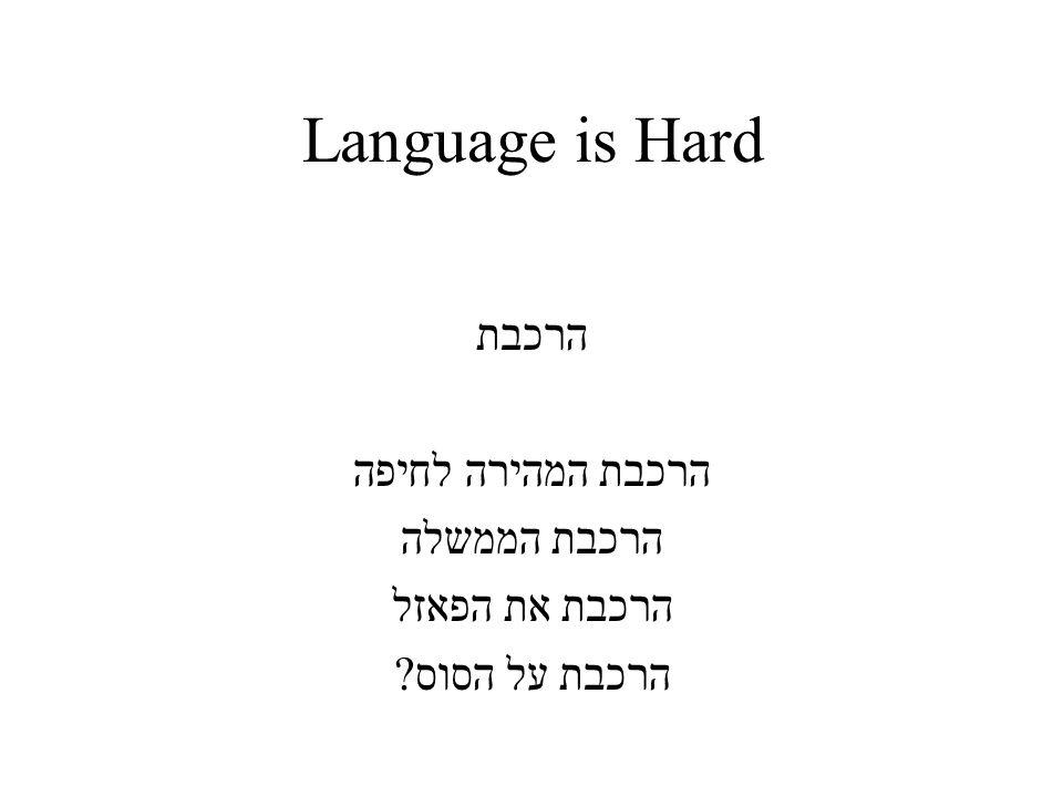 Language is Hard כפיות