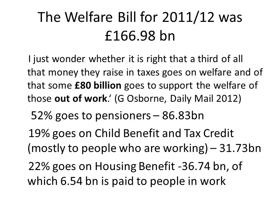 The Welfare Bill for 2011/12 was £166.98 bn I just wonder whether it is right that a third of all that money they raise in taxes goes on welfare and of that some £80 billion goes to support the welfare of those out of work.' (G Osborne, Daily Mail 2012) 52% goes to pensioners – 86.83bn 19% goes on Child Benefit and Tax Credit (mostly to people who are working) – 31.73bn 22% goes on Housing Benefit -36.74 bn, of which 6.54 bn is paid to people in work