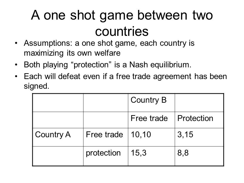 """A one shot game between two countries Assumptions: a one shot game, each country is maximizing its own welfare Both playing """"protection"""" is a Nash equ"""