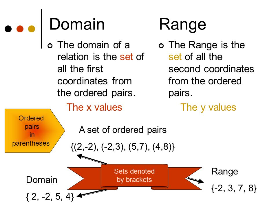 Domain Range The domain of a relation is the set of all the first coordinates from the ordered pairs.