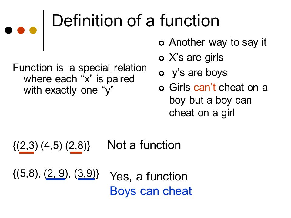 Definition of a function Function is a special relation where each x is paired with exactly one y {(2,3) (4,5) (2,8)} {(5,8), (2, 9), (3,9)} Another way to say it X's are girls y's are boys Girls can't cheat on a boy but a boy can cheat on a girl Not a function Yes, a function Boys can cheat