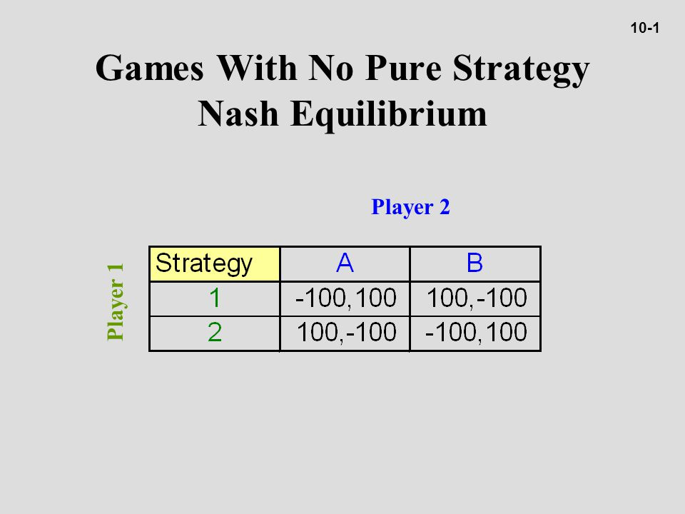 Games With No Pure Strategy Nash Equilibrium Player 2 Player 1 10-1