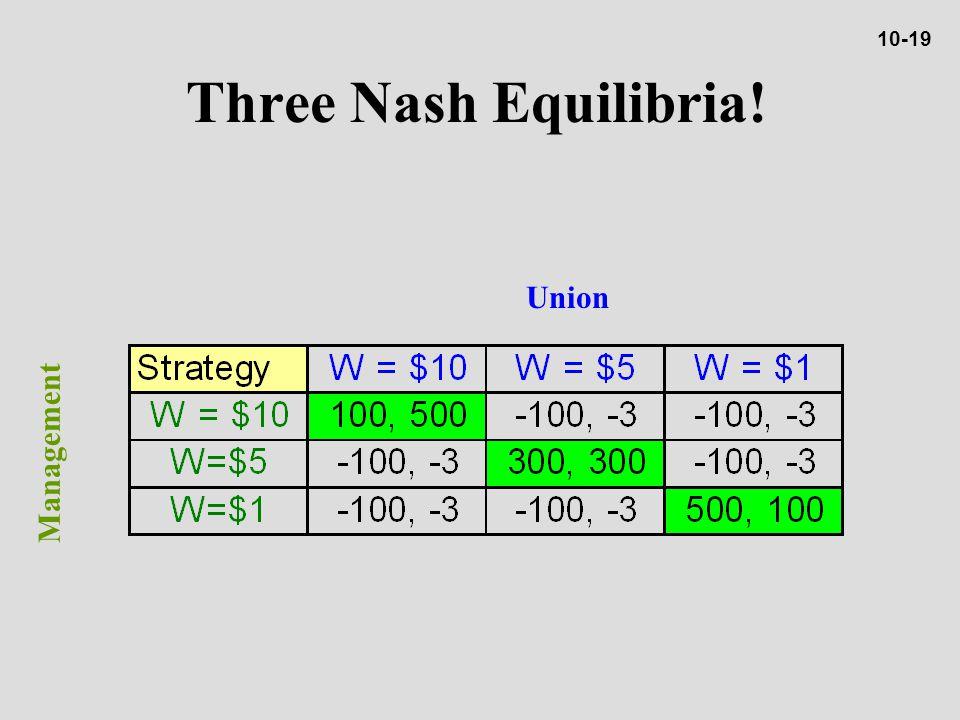 Three Nash Equilibria! Union Management 10-19