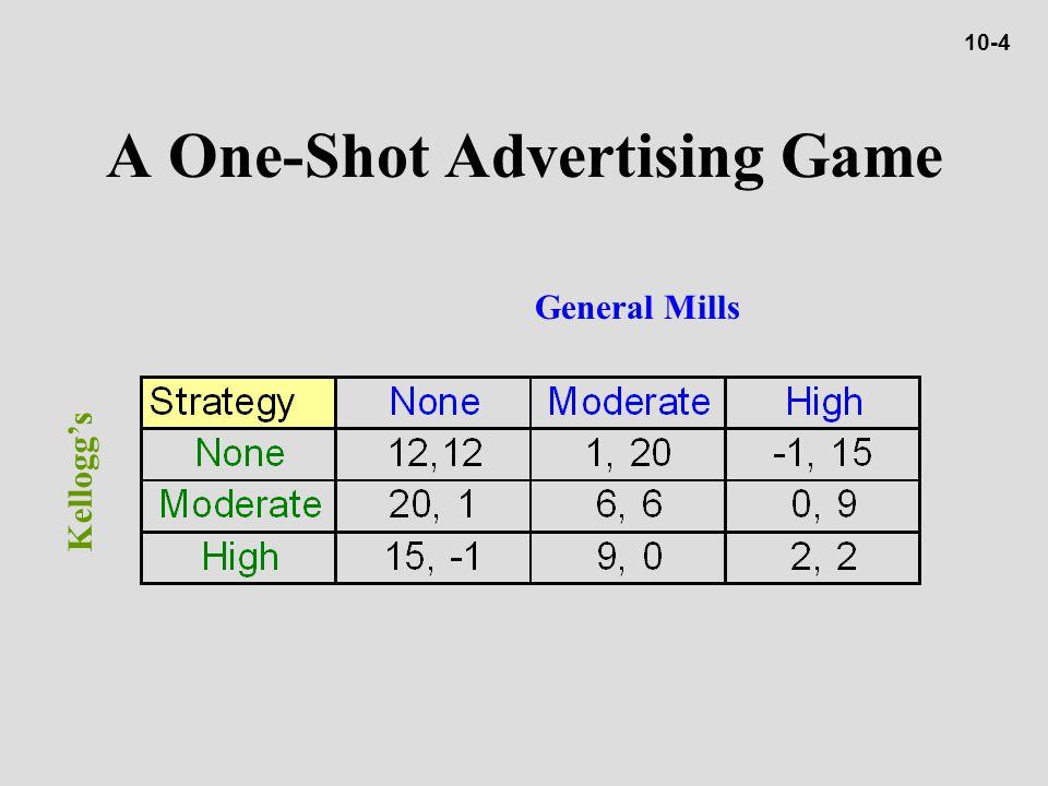 A One-Shot Advertising Game General Mills Kellogg's 10-4