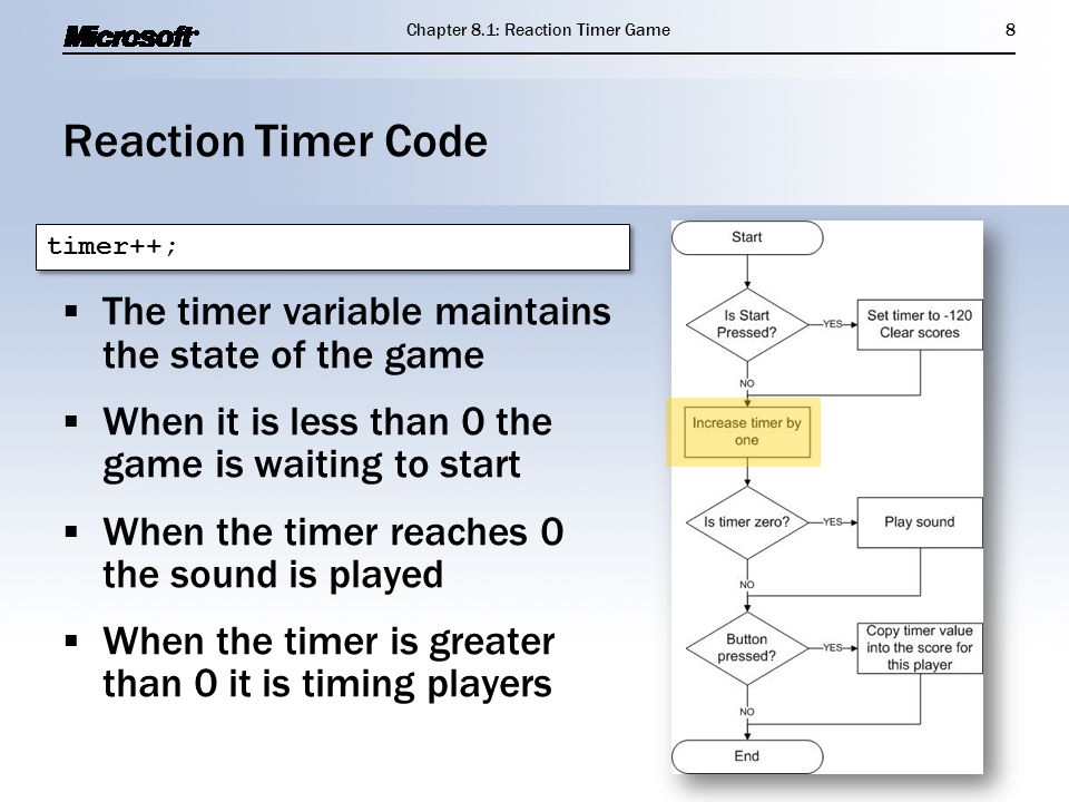 Reaction Timer Code  The timer variable maintains the state of the game  When it is less than 0 the game is waiting to start  When the timer reaches 0 the sound is played  When the timer is greater than 0 it is timing players  The timer variable maintains the state of the game  When it is less than 0 the game is waiting to start  When the timer reaches 0 the sound is played  When the timer is greater than 0 it is timing players Chapter 8.1: Reaction Timer Game8 timer++;