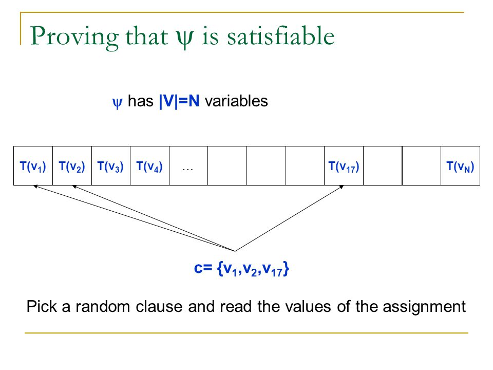 Proving that  is satisfiable T(v 1 )T(v 2 )T(v 3 )T(v 4 )…T(v 17 )T(v N )  has |V|=N variables Pick a random clause and read the values of the assignment c= {v 1,v 2,v 17 }