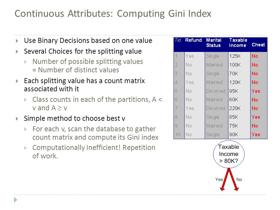 Continuous Attributes: Computing Gini Index  Use Binary Decisions based on one value  Several Choices for the splitting value  Number of possible splitting values = Number of distinct values  Each splitting value has a count matrix associated with it  Class counts in each of the partitions, A < v and A  v  Simple method to choose best v  For each v, scan the database to gather count matrix and compute its Gini index  Computationally Inefficient.