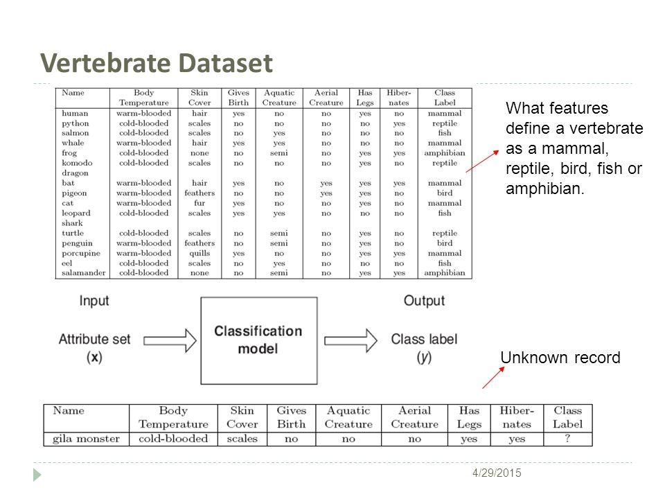 Splitting Criteria based on Classification Error  Classification error at a node t :  Measures misclassification error made by a node.