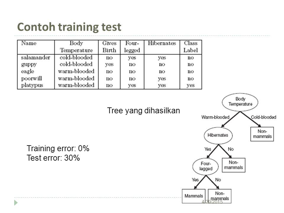 Contoh training test Tree yang dihasilkan Training error: 0% Test error: 30% 4/29/2015