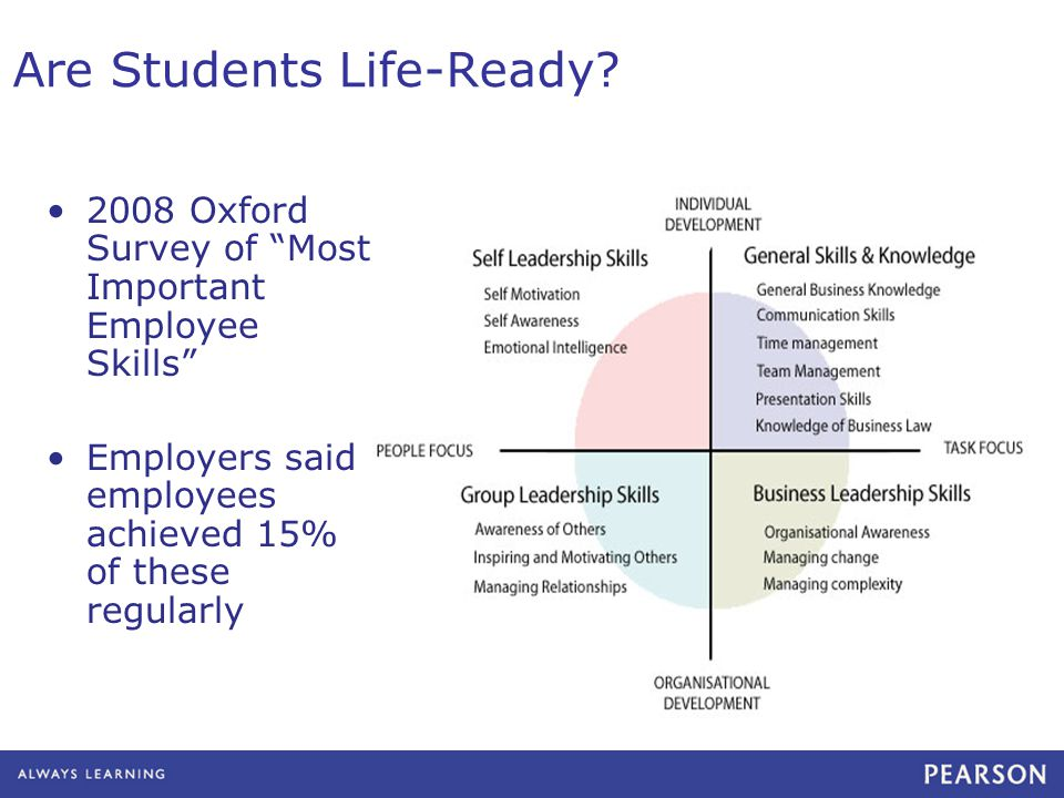 Are Students Life-Ready.